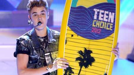 Teen Choice Awards Style