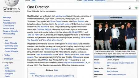One Direction Wikipedia
