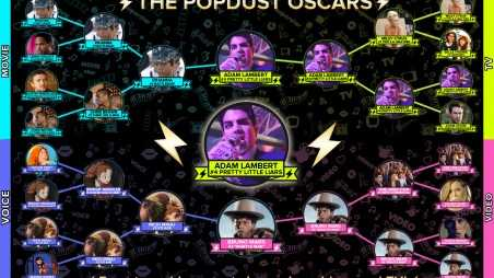 Oscars Week ADAM LAMBERT Final Bracket
