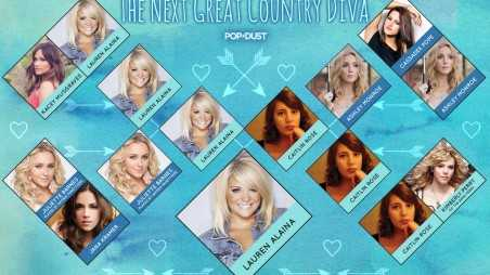 Country Diva FINAL Bracket