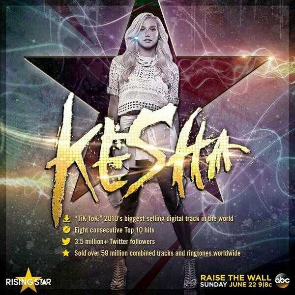 Kesha Feature